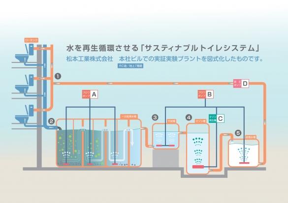 改_展示用A1フロー図_文無-001